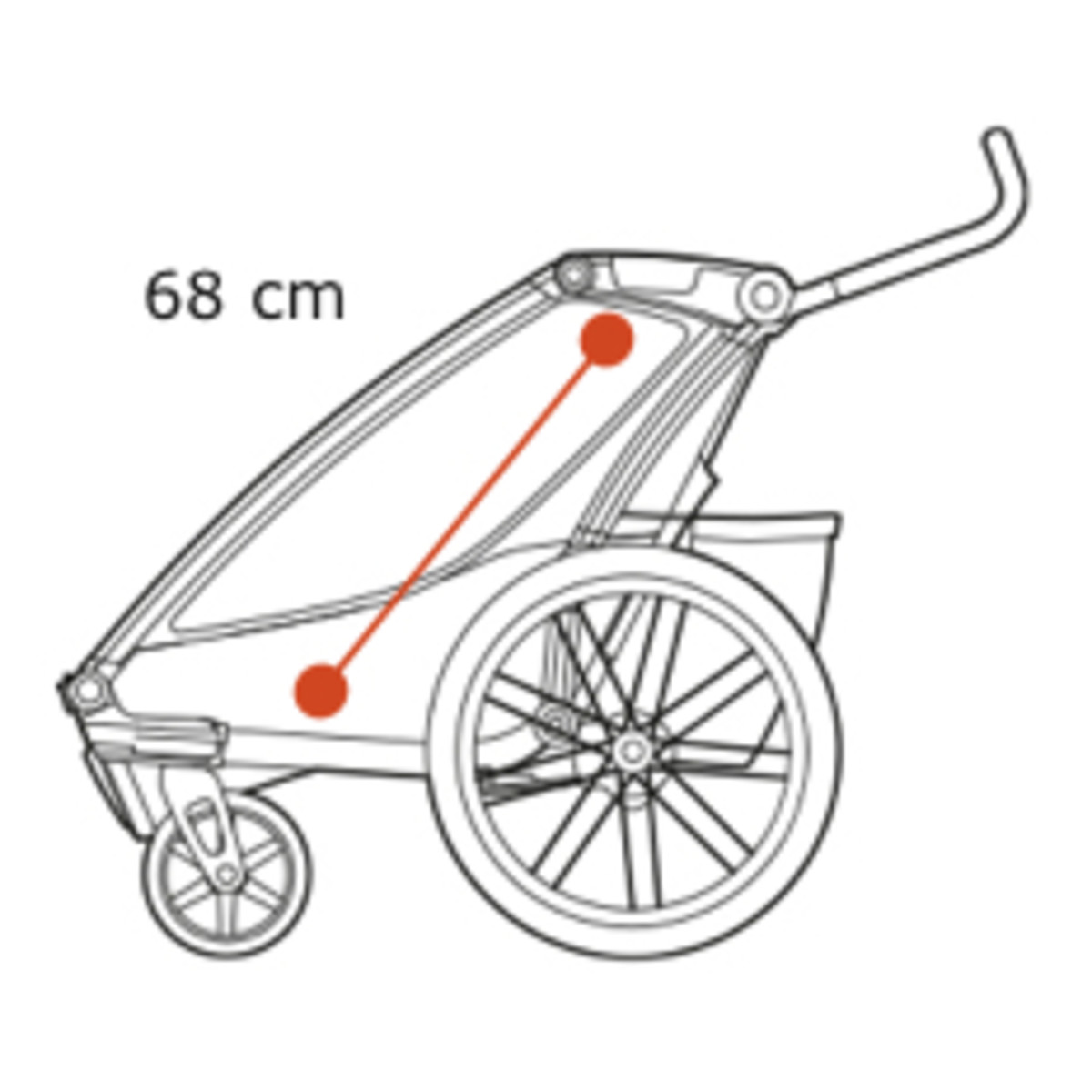 Thule Chariot Sport - Sitting height