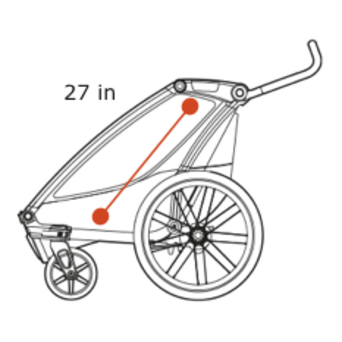 Thule Chariot Lite - Sitting hight